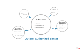 Outbox authorized center