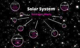 Vocabulary Words Solar System