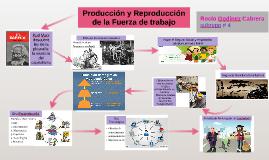 Producción y Reproducción de la Fuerza de trabajo