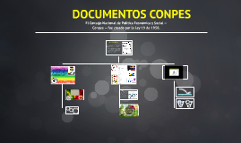 Copy of DOCUMENTOS CONPES