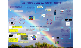 Ch. #19 & 20 Air Pressure, Wind and Weather Patterns