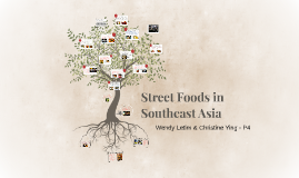 Street Foods in Southeast Asia