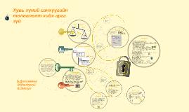 Copy of Copy of Хувь хүний санхүүгийн төлөвлөлт хийх арга зүй