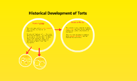 Historical Development of Torts 2013