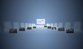 Planificacion de la comunicación (proyecto de software I)