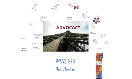 Advocacy In Nursing