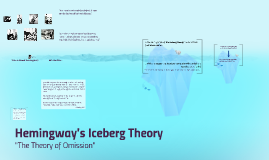 hemingway s iceberg theory ko by michelle schloss on prezi