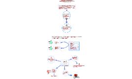 FLUXOGRAMA de ADMINISTRAÇÃO DE  QUIMIOTERÁPICOS EM PACIENTE