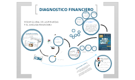 Copy of DIAGNOSTICO FINANCIERO INTRODUCCIÓN