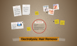 Electrolysis: Hair Removal