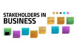 STAKEHOLDERS IN BUSINESS A level