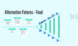 Alternative Futures - Food