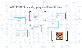 Story Mapping and User Stories