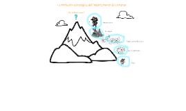 Copy of Evolución estratégica del departamento de compras a través de la tecnología II