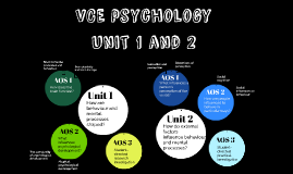 Unit 1 and 2 Psychology