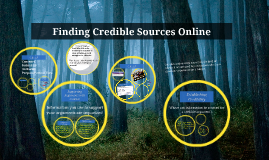 Copy of Finding Credible Sources Online