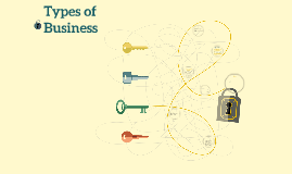 Copy of Types of Business