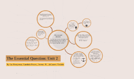 Copy of The Essential Question: Unit 2