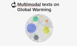 Copy of Multimodal texts on Global Warming