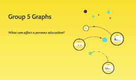 Group 5 Graphs