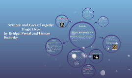 Copy of Aristotle and Greek Tragedy/Tragic Hero