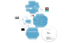 Copy of ICT
