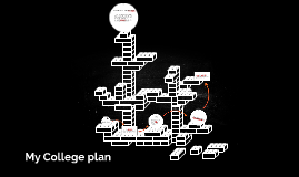 My College plan