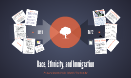Race, Ethnicity, and Immigration