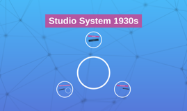 Studio System 1930s