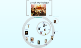 Copy of The Greek Gods