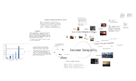 Income Inequality - Wiskin Economics