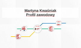 Martyna Kwaśniak