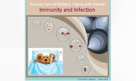N107 - Pediatric Nursing for Altered Immunity and Infection