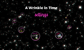 "settings from ""A Wrinkle in Time"""