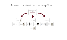 Literatura i teatr antycznej Grecji