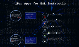 iPad Apps for ESL instruction