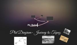 Plot Diagram- Journey to Topaz