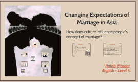 Changing Expectations of Marriage in Asia