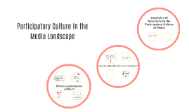 Participatory Culture in the Media Landscape