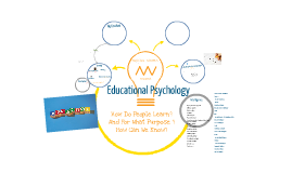 Copy of Educational Psychology Concept Map
