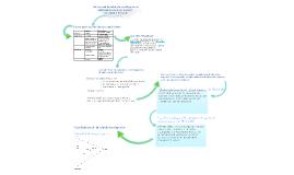 Sistemas de educación superior en general: Conceptos y términos