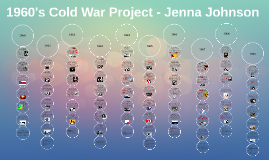 1960's Cold War Project