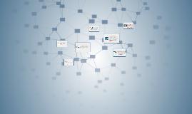 Copy of comunidades virtuales