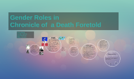 Gender Roles in Chronicle of  a Death Foretold