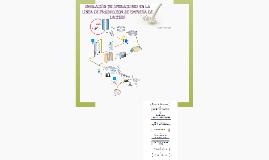 Copy of Simulacion proceso de empacado leche UHT