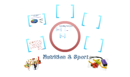 Nutrition and Sports yr 10