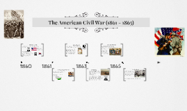 The American Civil War (1861 - 1865)