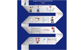 Copy of Gerencia de Prevención y Control de Pérdidas
