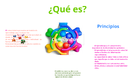 Copy of Conectivismo
