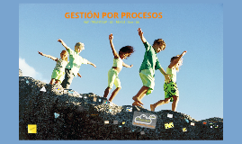Copy of Gestión Por Procesos